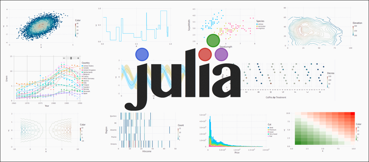 Matrix basic operations in Julia